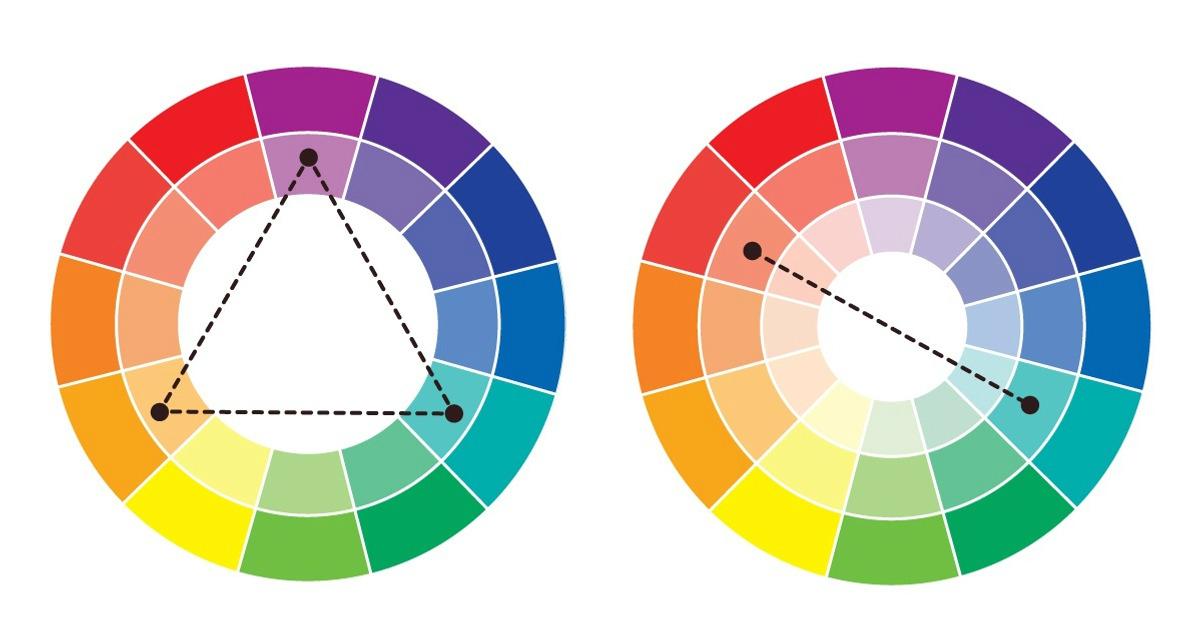 الدليل الشامل للتوليفات الصحيحة للألوان